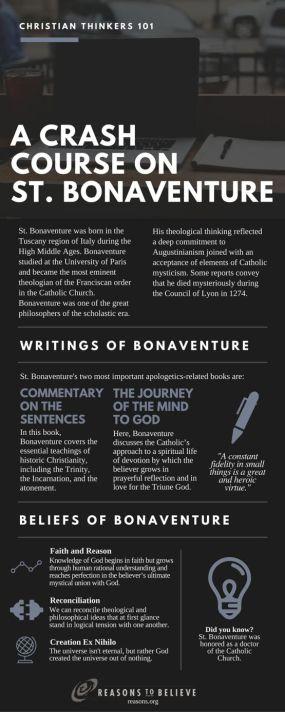 bonaventure infographic