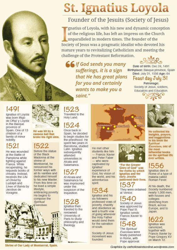 st ignaius infographic