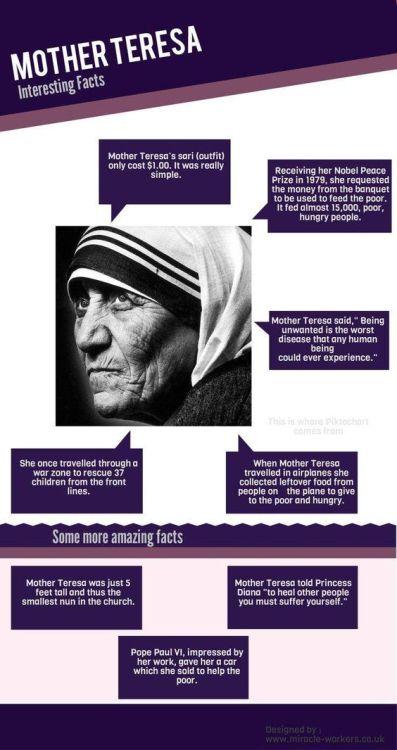 MOTHER TERESA info 1
