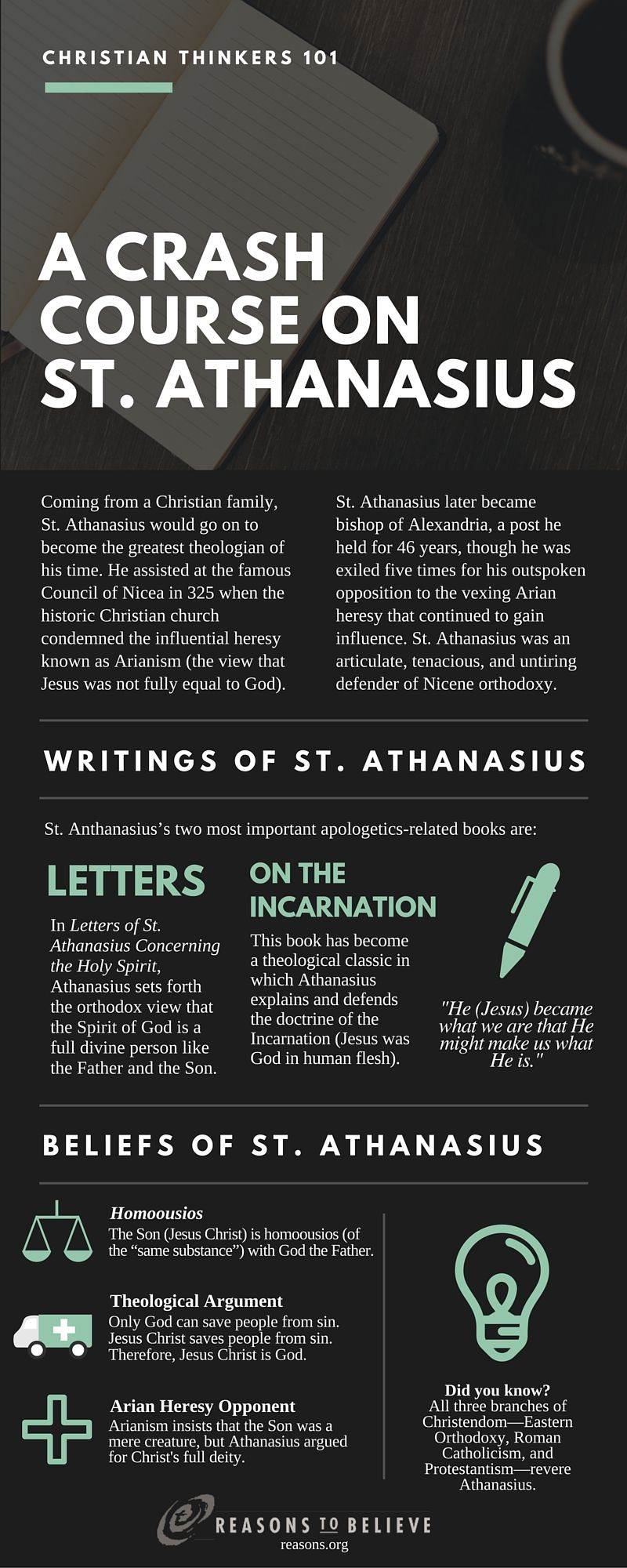 crash course on athanasius