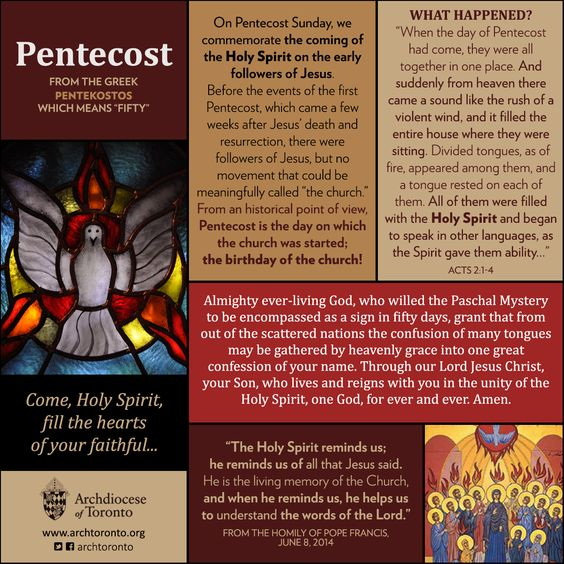 pentecost info - arch toronto