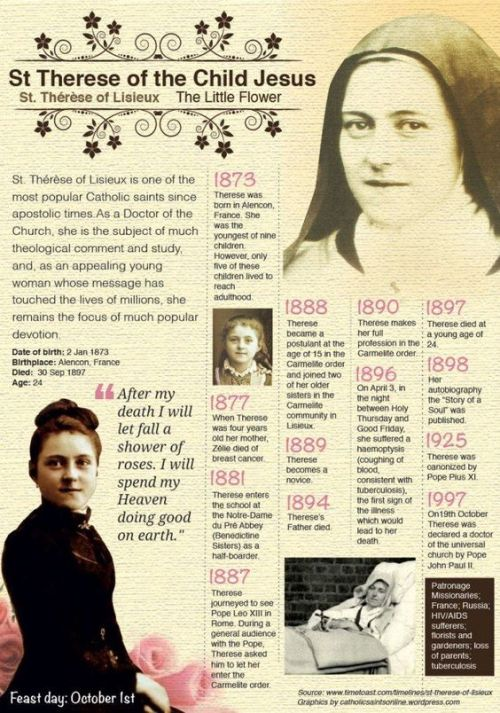 st therese info