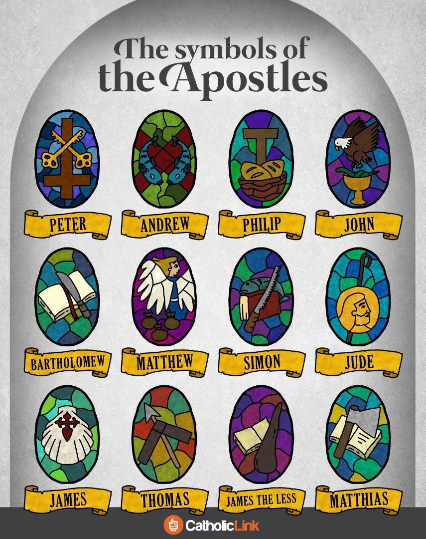 the twelve - symbols