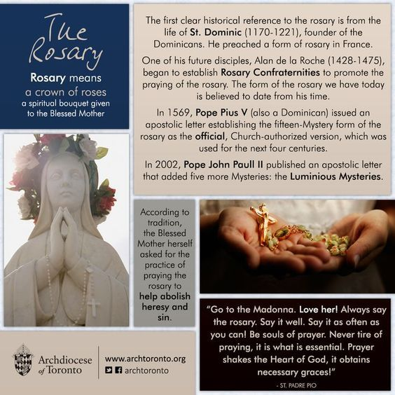 the rosary info