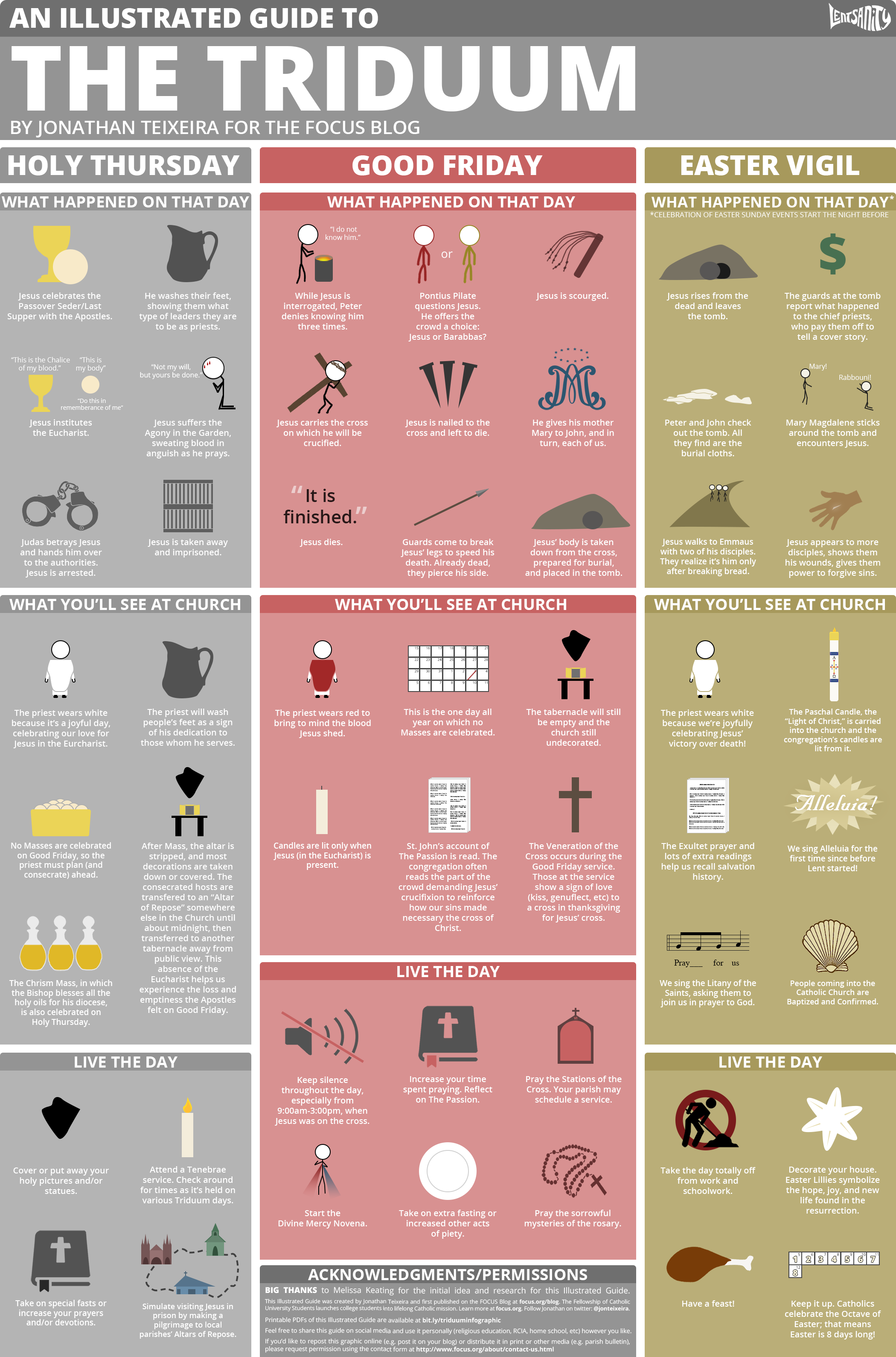 illustrated-guide-to-the-triduum-full-size.png